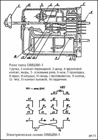 Схема реле ОМШМ1